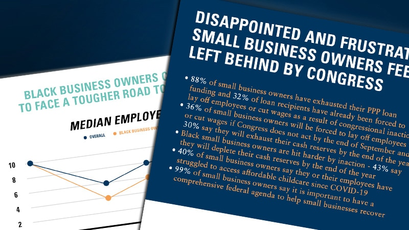 Survey: Disappointed and Frustrated, Small Business Owners Feel Left Behind by Congress