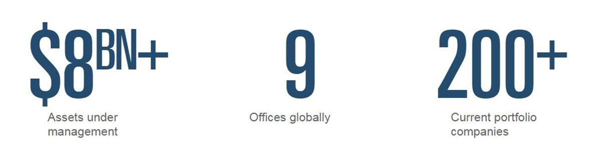 Goldman Sachs   GS Growth -